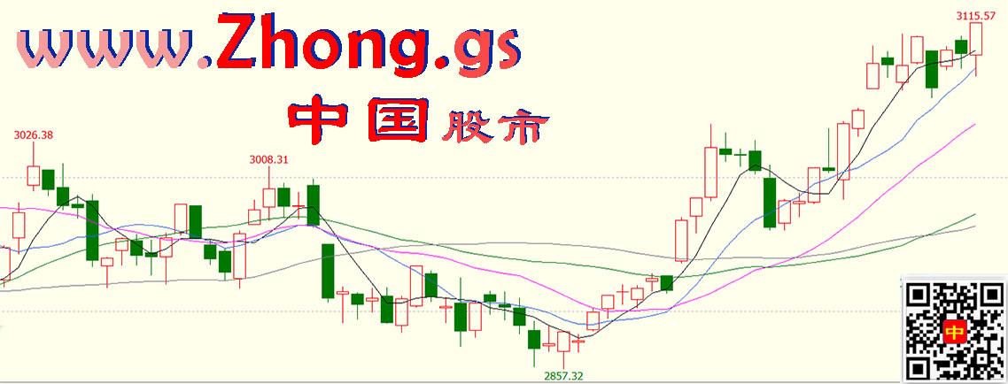 中国股市 zhong.gs——域润:九弟新媒体设计有限公司